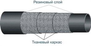 """Рукав ф 50 проклад. констр.""""В"""" ТУ 005 6016-87 40У-50-13"""